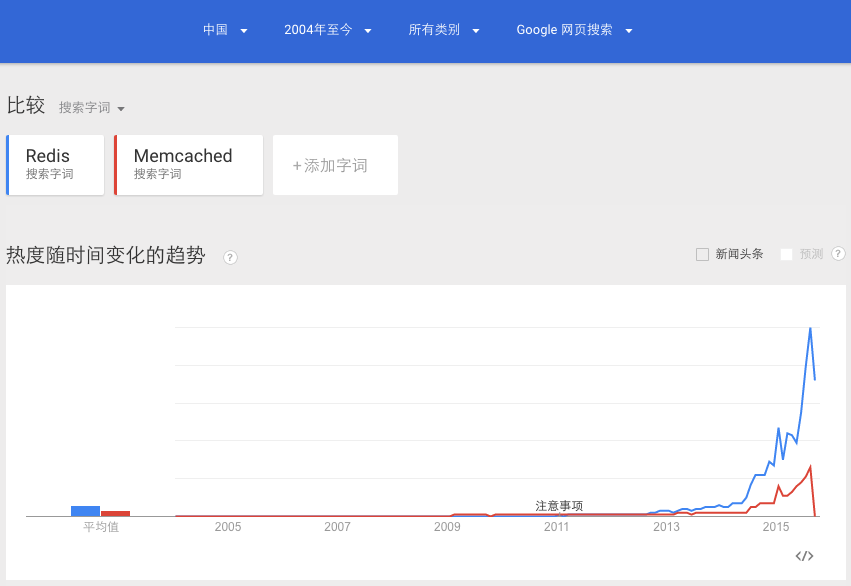 ../../_images/google-trend-china.png