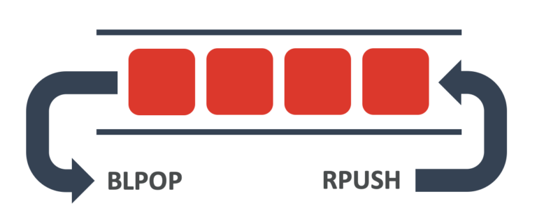 ../_images/redis-as-queue.png